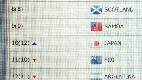 日本代表トップ10入り