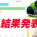 【結果発表】東大阪人に聞きたい01 一番好きな深夜系アイス屋さんはどこ?